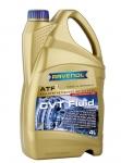 RAVENOL CVT Fluid - 4L